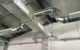 Какие требования установлены для вентиляции котла с закрытой камерой сгорания