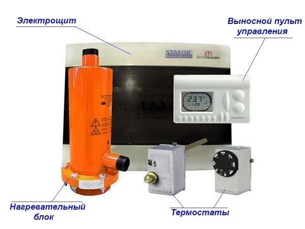 Конструкция котла отопления