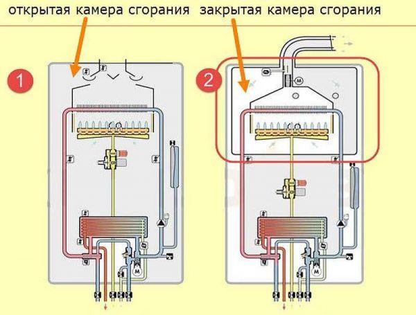 Схемы камер сгорания