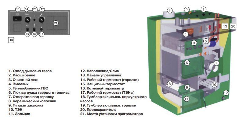 Устройство газового электрокотла
